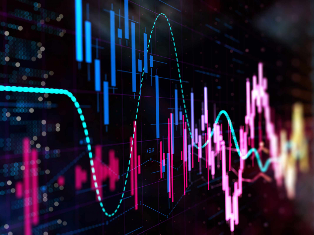 Algorithmic and Automated Trading in Commodities